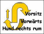 rally-obedience-schild-15